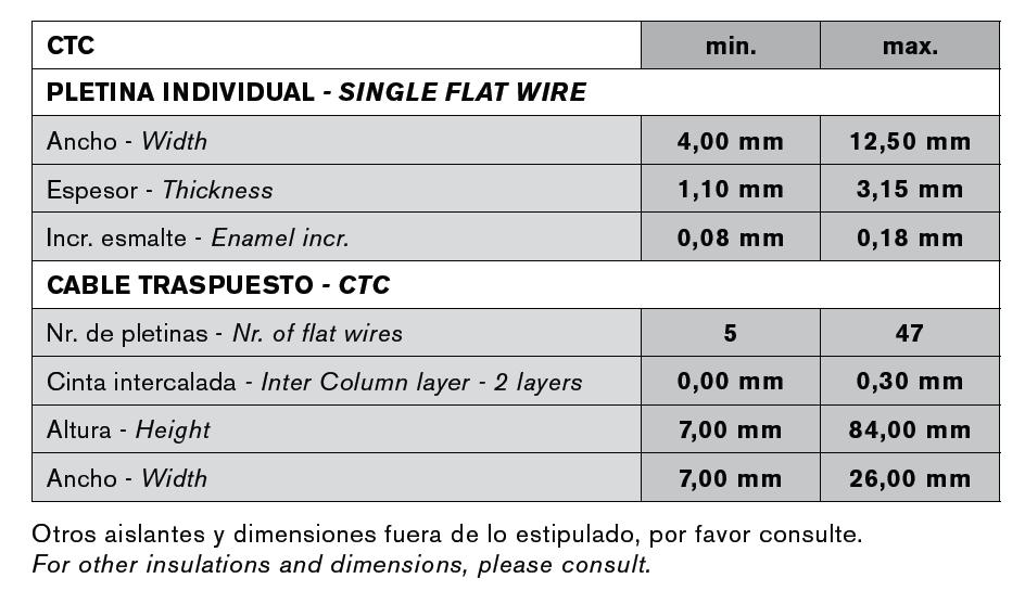 cable-taspuesto